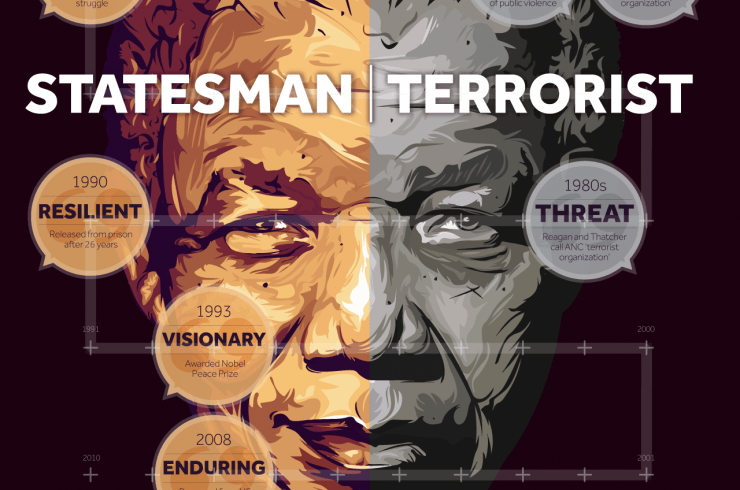 COMMEMORATING MANDELA (2) - VISUALIZING IMPACT | STATESMAN-TERRORIST